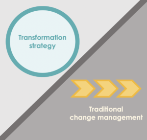 Change management 1 | Bridgeable