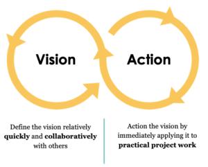 Change management 3 | Bridgeable